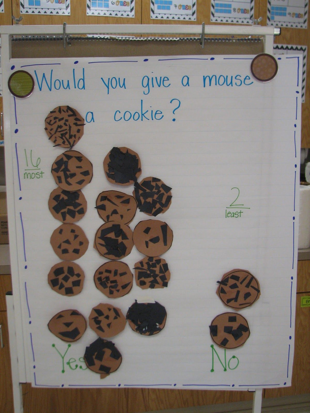 If You Give A Mouse A Cookie Kindergarten