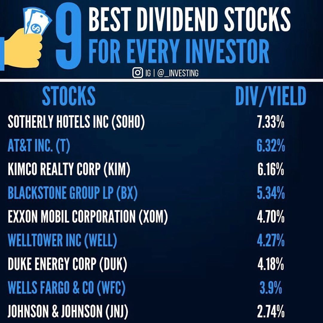 Here are some of the highest yielding stocks for dividends
