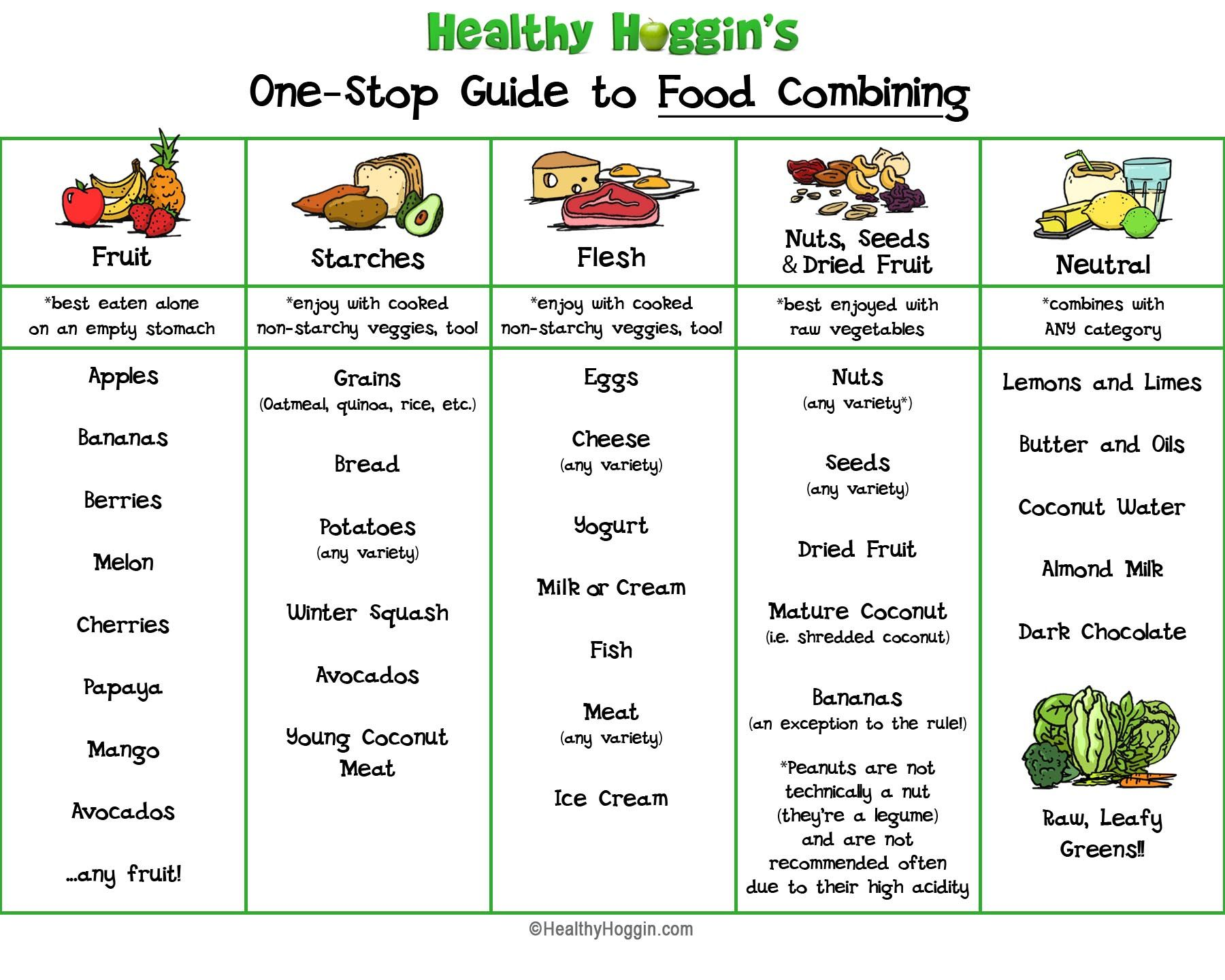In weight loss diet chart for women it is advised to them to cut