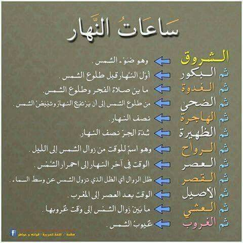 Pin By Reem Ali On Arab Learning Arabic Learn Arabic Language Life Lesson Quotes