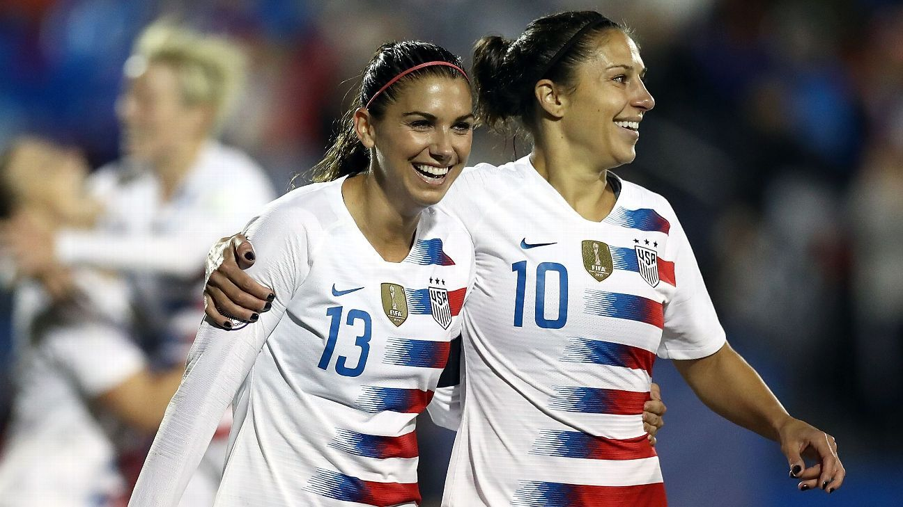 Lloyd Morgan Headline Uswnt World Cup Roster Women S Soccer Team Womens Soccer Uswnt