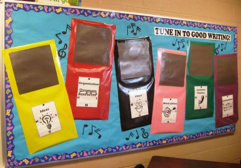 5th Grade Social Studies Classroom Decorations ~ Reading bulletin board ideas for th grade