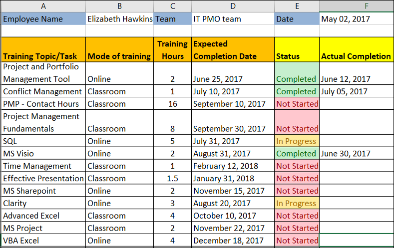 Resource And Capacity Excel Plans 26 Templates Training Topics How To Plan Employee Training