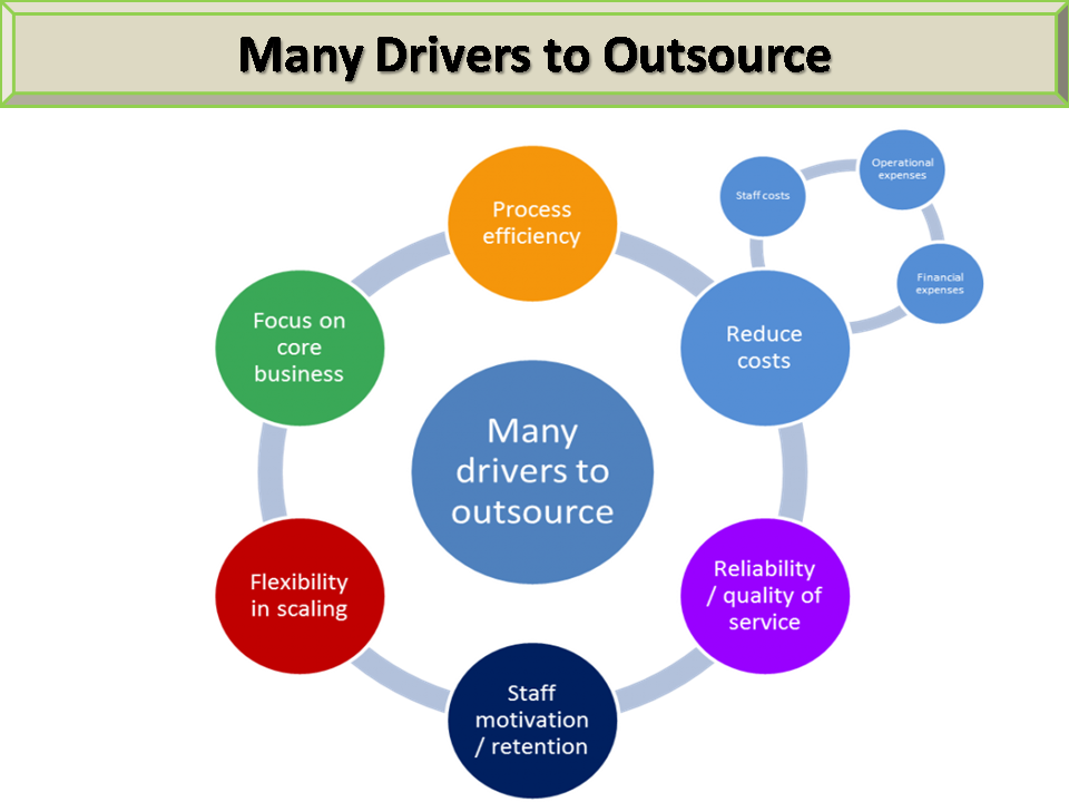 Many Drivers to Outsource