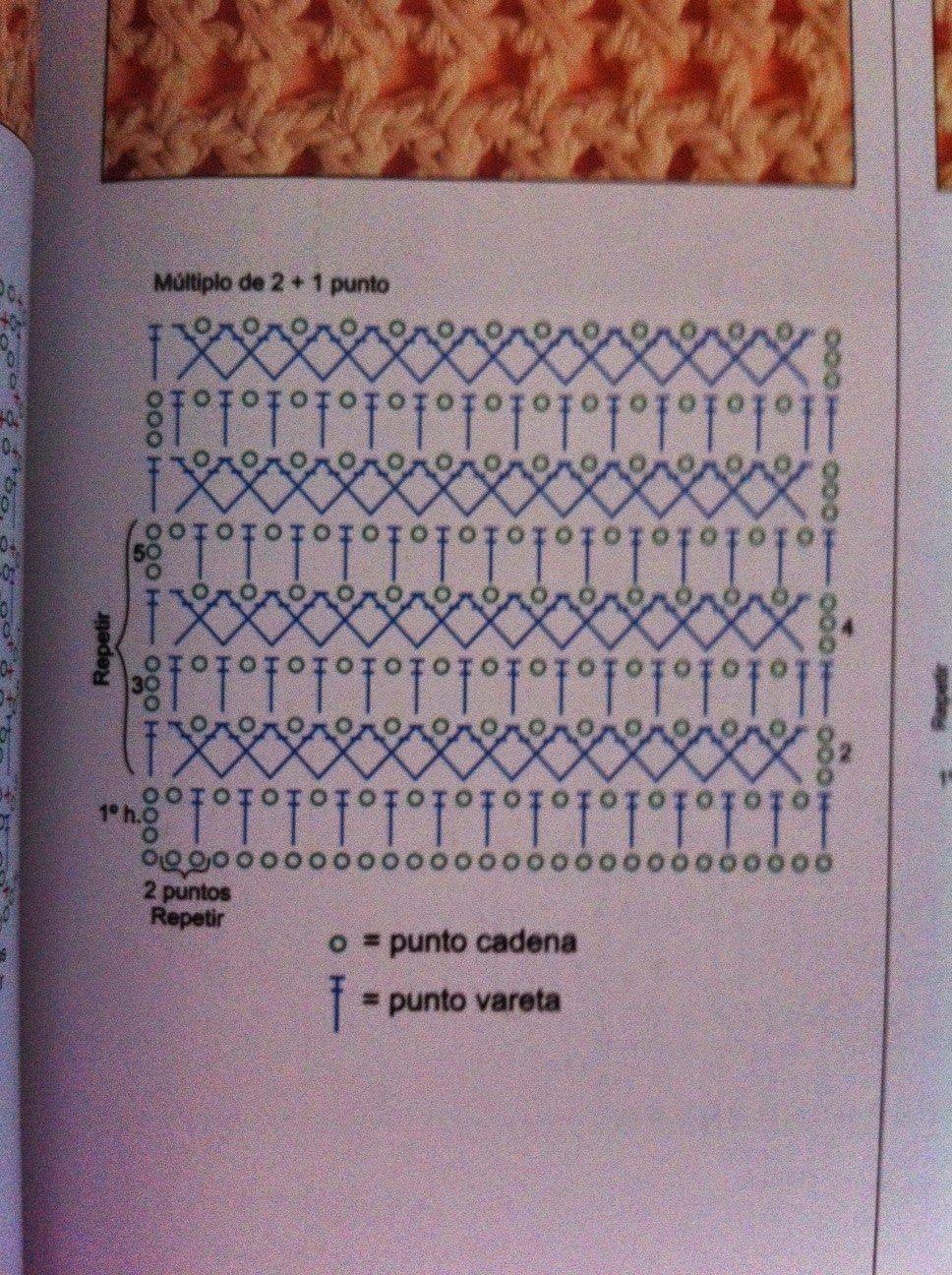 LANAS, PALILLOS Y CROCHET: Bufanda infinita/infinity scarf Tomé este ...
