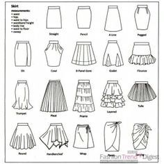 Types Of Dresses Chart  Google Search  Skirt Styles