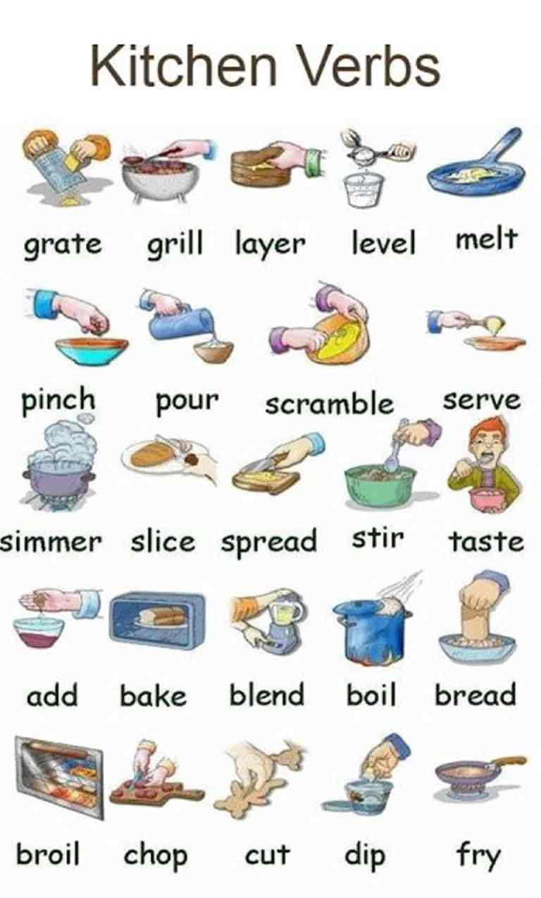 Kitchen Verbs In English Eslbuzz Learning English English Vocabulary English Verbs Learn English [ 1274 x 768 Pixel ]