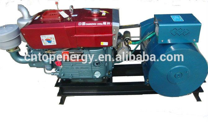Ac Synchronous Generator For Sale Philippines Generators For Sale Generation Manufacturing