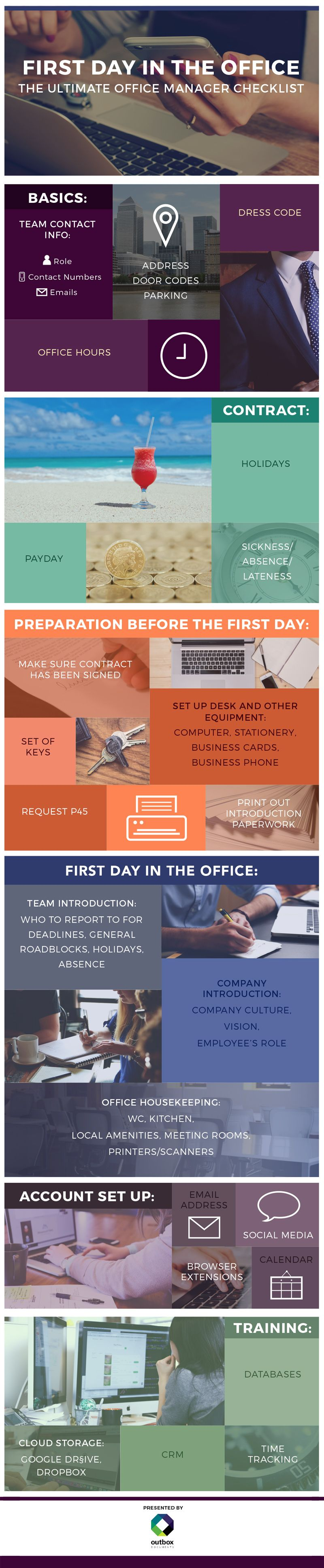 The ultimate office manager checklist infographic education the ultimate office manager checklist infographic httpelearninginfographicsultimate office manager checklist infographic altavistaventures Choice Image