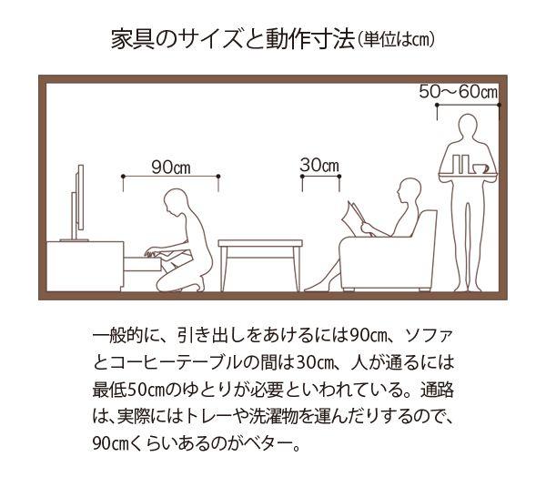 動作寸法 説明画像 家のプラン インテリア 勉強 リビング 寸法