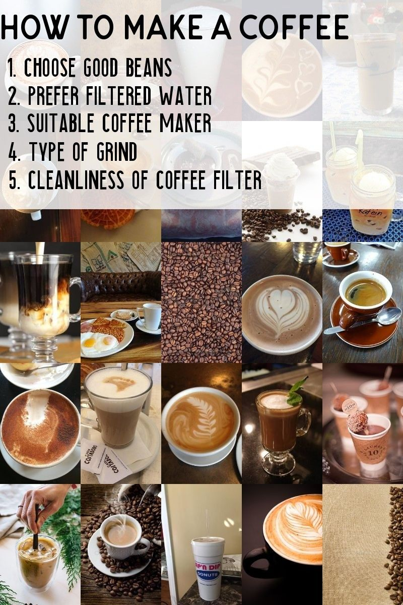 The Best Coffee Recipes Spiced Coffee Mint Cocoa