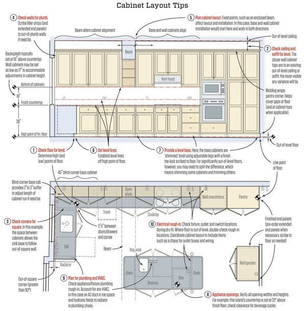 Image Result For Liebherr 1361 Icemaker Parts Diagram Apartment