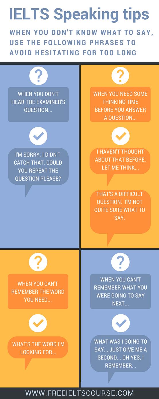 Useful phrases for IELTS Speaking | toefl & ielts | Ielts