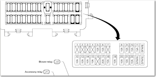 Fuse Box For Nissan Sentra Wiring Diagram Schemes 2009 Nissan Sentra Fuse Diagram At 2012 Nissan Sentra Fuse Box Diagram Nissan Sentra Nissan Diagram