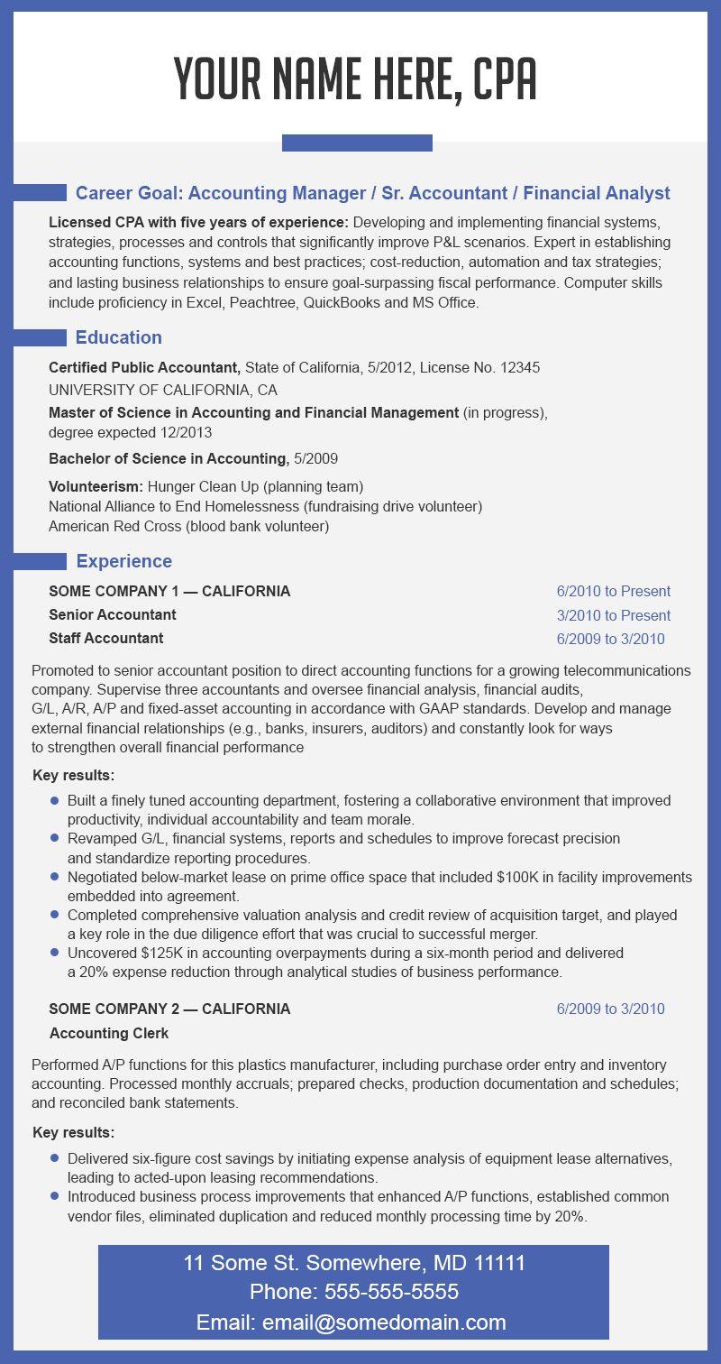JOB RESUME FORMAT http://www.resumeformats.biz/job-resume-format ...