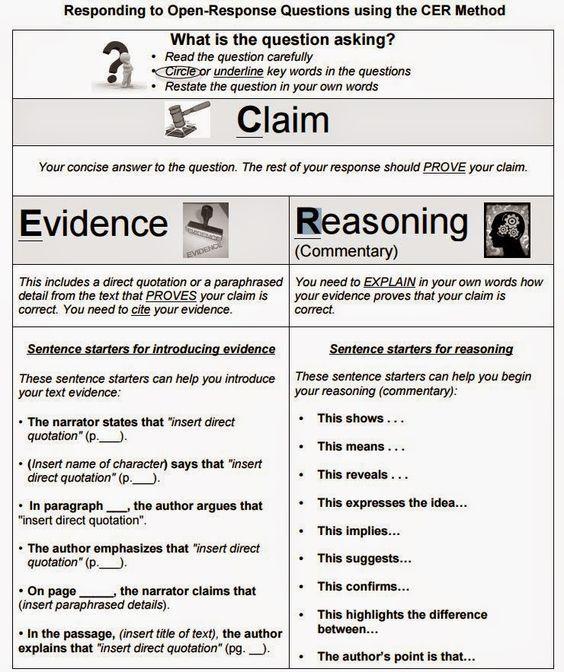 000 6th Grade English Practice Performance Tasks CER Sentence