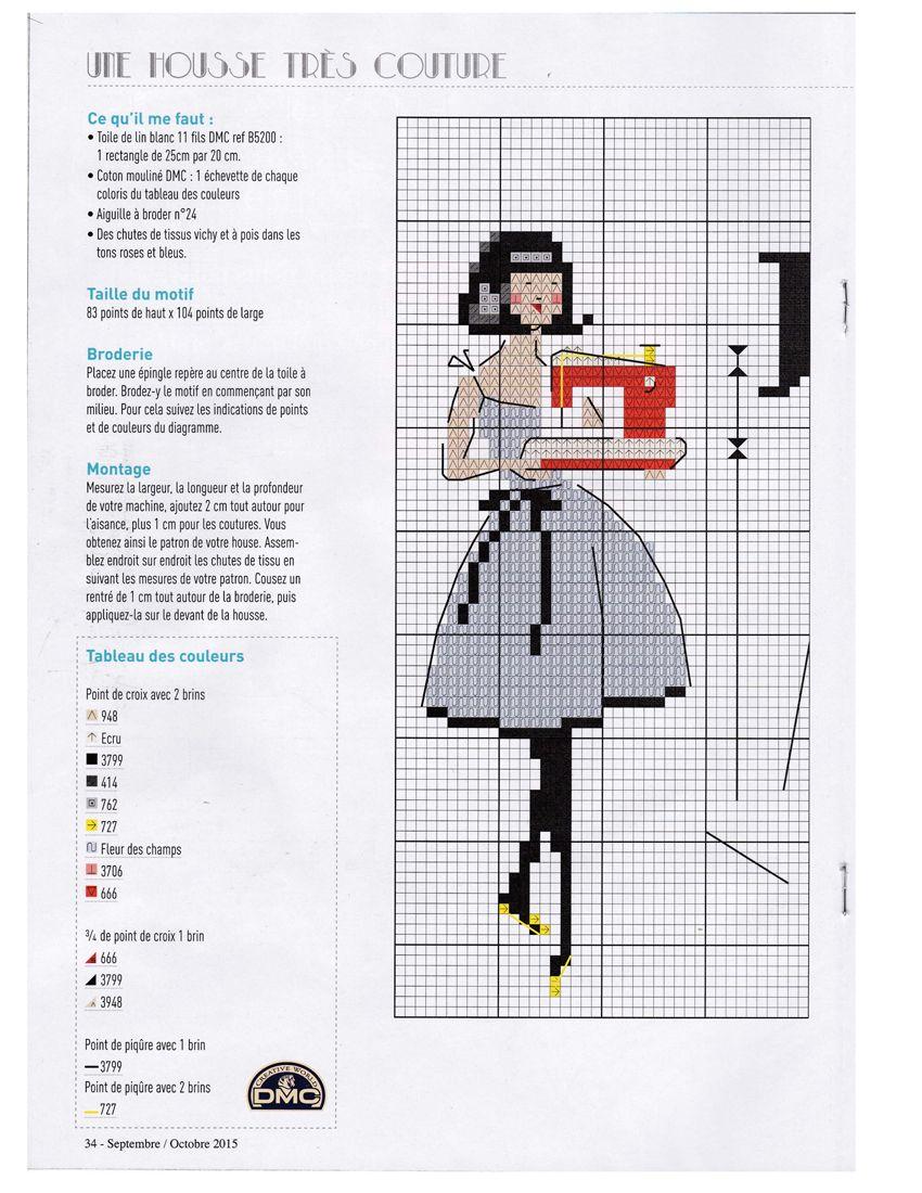 L Art Du Point De Croix les brodeuses parisiennes / mag. creation point de croix 53