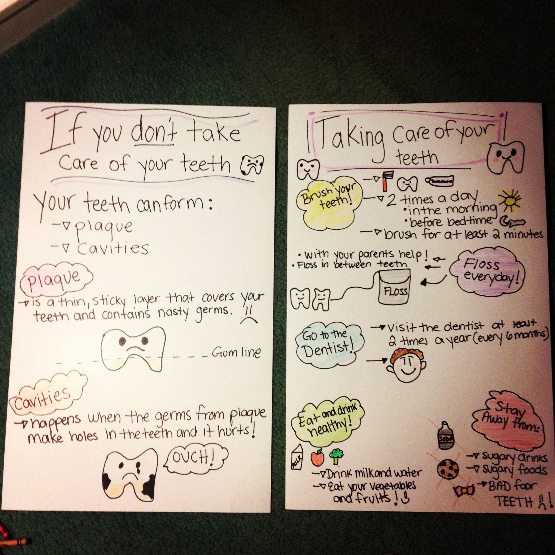 Dental Hygiene Posters For Kids 1st Grade Taking Care