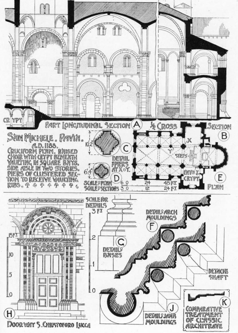 Characteristics Of Romanesque Architecture Ii Http Www Victorianweb Org Art Architecture Romane Architecture History Romanesque Architecture Romanesque Art