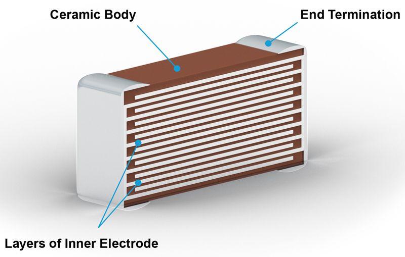 The Basics Benefits Of Tantalum Ceramic Capacitors European Passive Components Institute Capacitors Basic Article Design