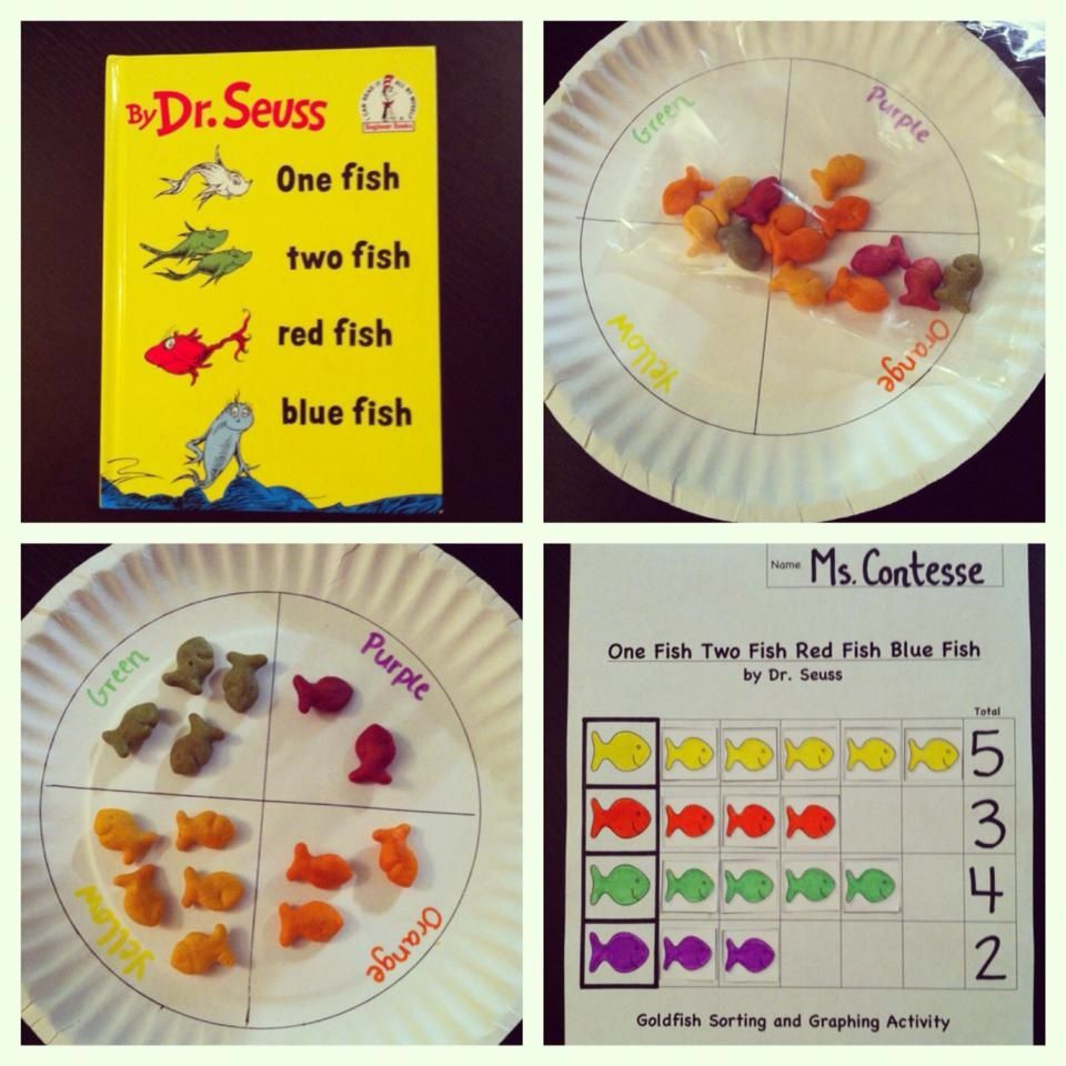 One fish two fish red fish blue fish math sorting for Fish songs for preschoolers