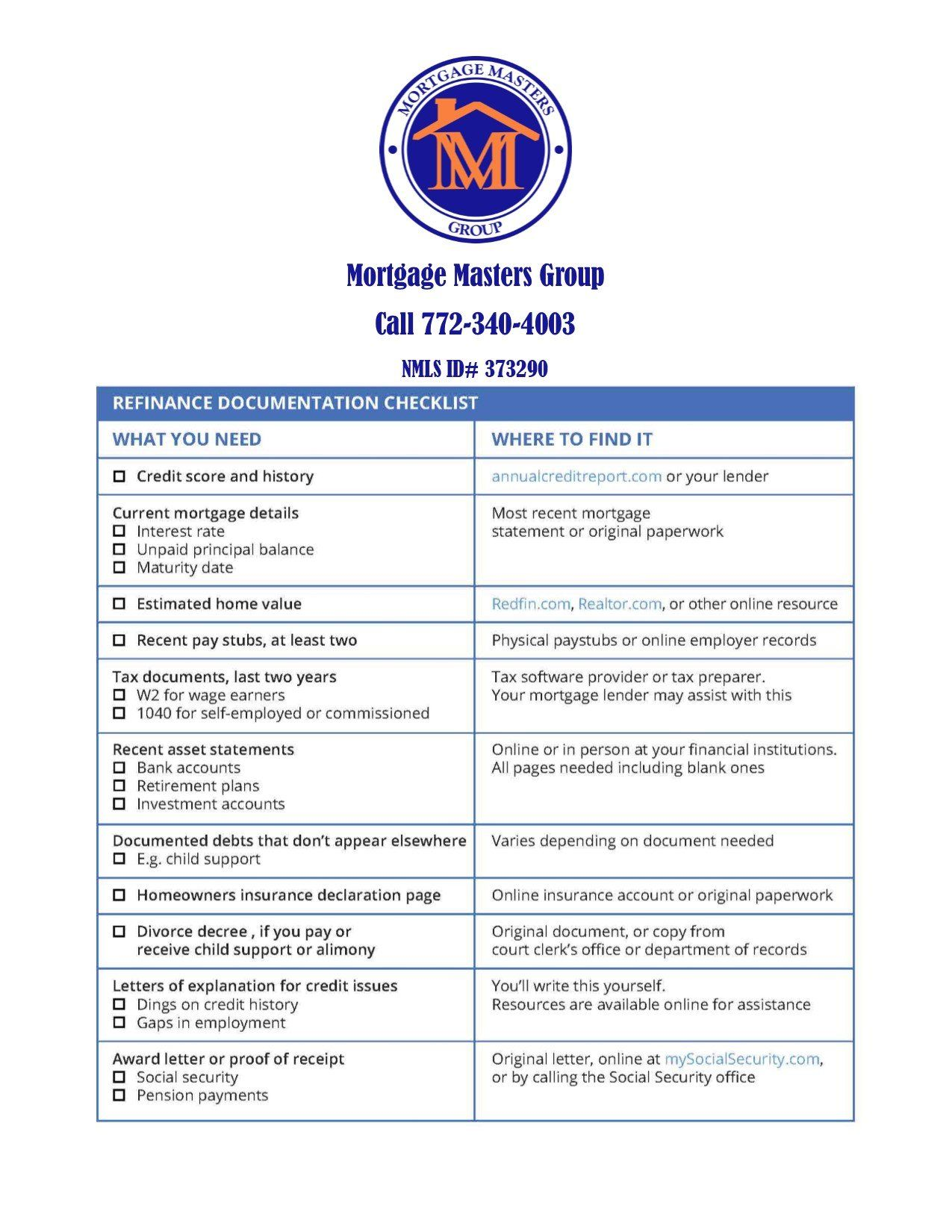 Refinance Checklist Mortgage Interest Rates Credit Score