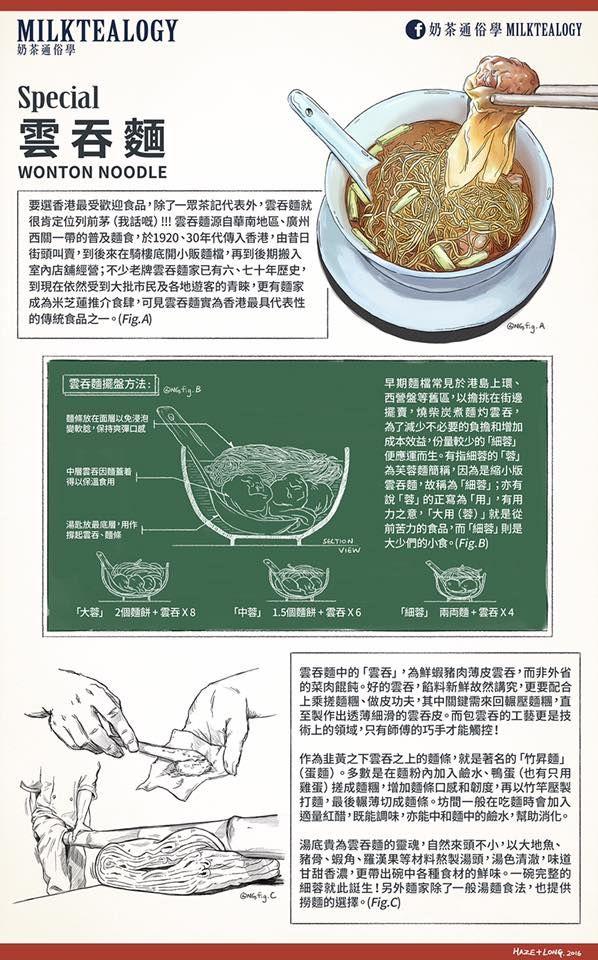 雲吞麵 Wonton Noodles by 奶茶通俗學 Milktealogy https://www.facebook.com/milktealogy/photos/a.285670224923900.1073741828.283655665125356/612796925544560/?type=3