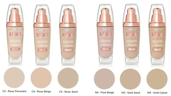 Loreal Foundation Color Chart Google Search Makeup In 2018