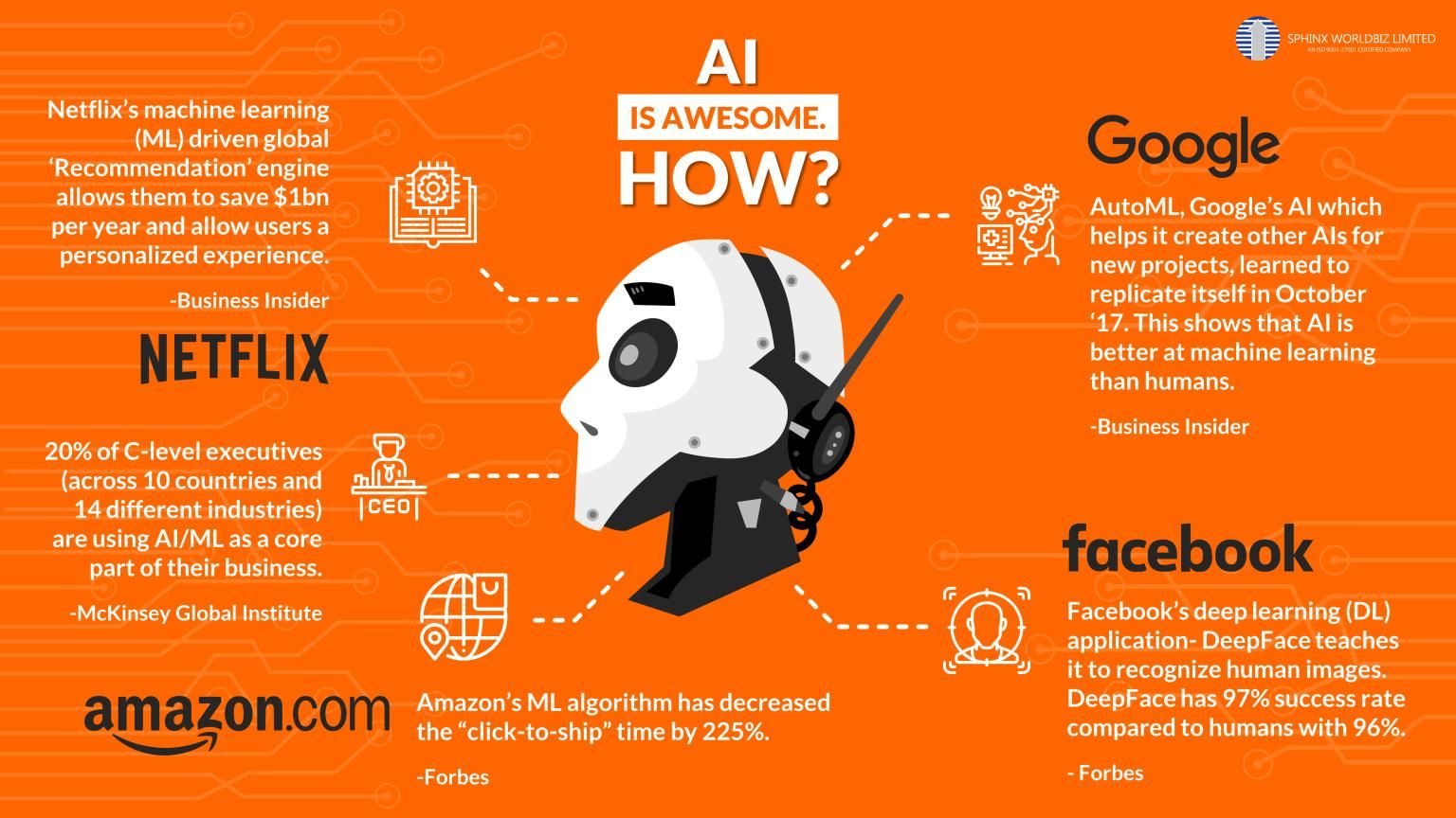 Artificial Intelligence (AI) is Awesome. How? Artificial