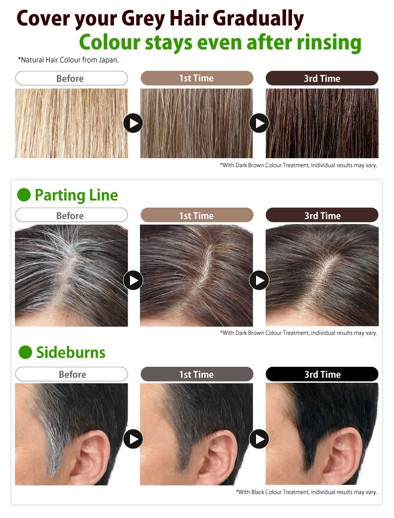 Color Treatment For Gray Hair Best Natural Hair Color Products