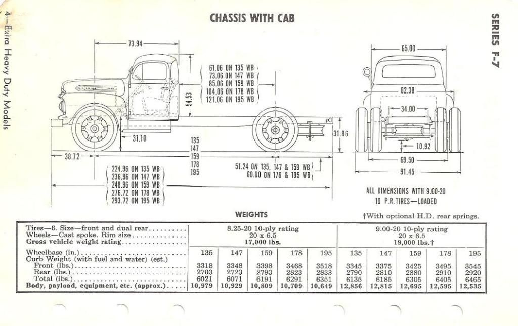 51 F2 And 50 F7 Sizes Ford Truck Enthusiasts Forums Ford