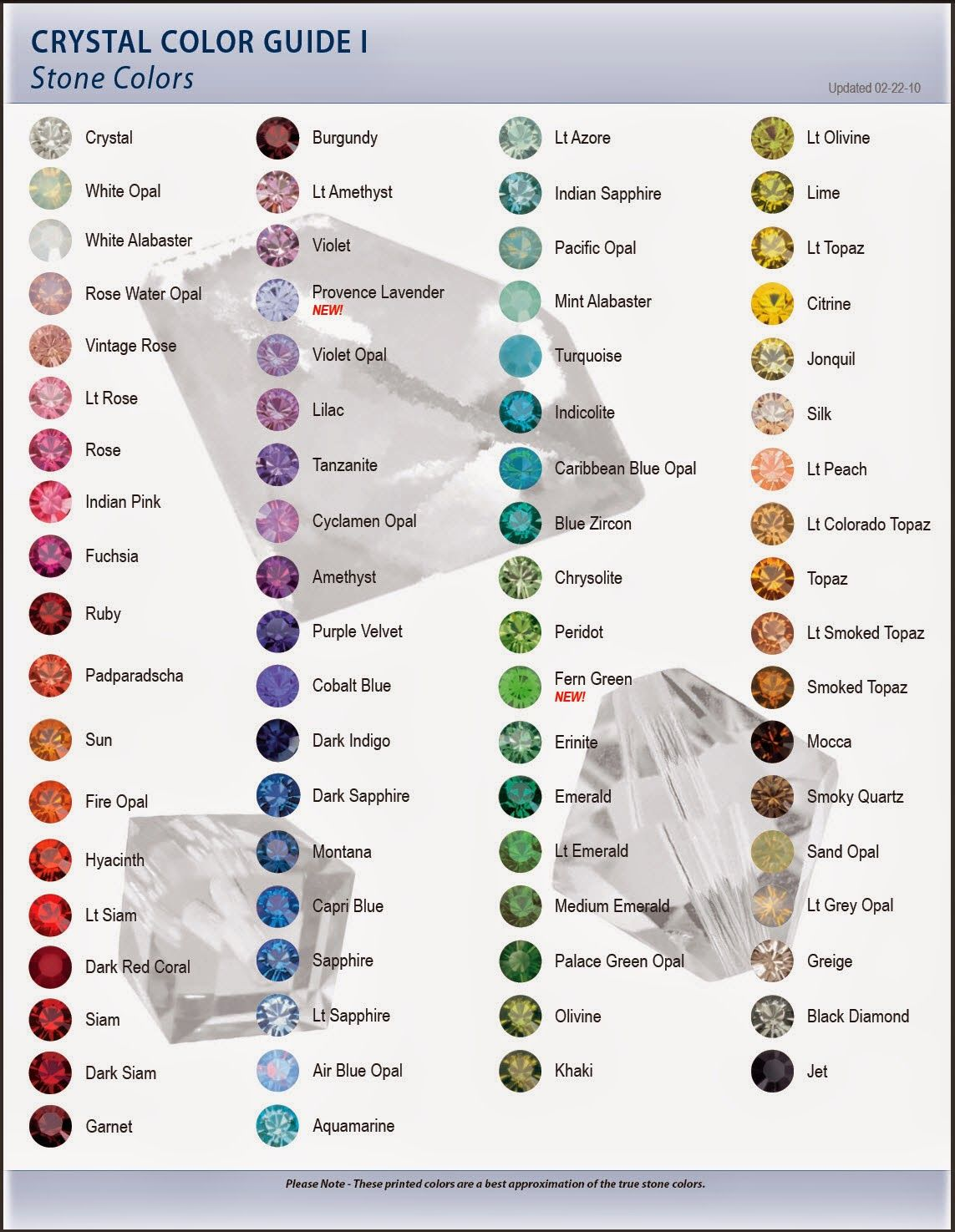 Gemstone information a list of precious and semi precious gemstones - Know Mineral Precious Stones Gems Agate Precious Gemstone