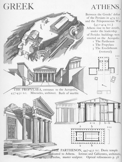 Greek Architecture Drawings buildings on the acropolis, athens, greece graphic history of