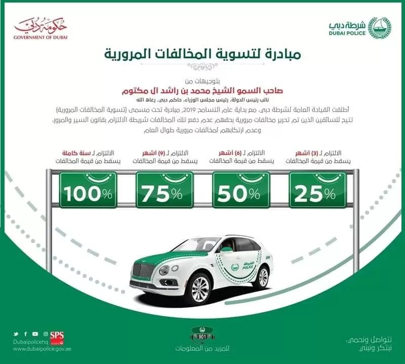 شرطة دبي تطلق مبادرة تخفيض مخالفات دبي 2020 بأثر رجعي خبرنا Traffic Fines Dubai Police
