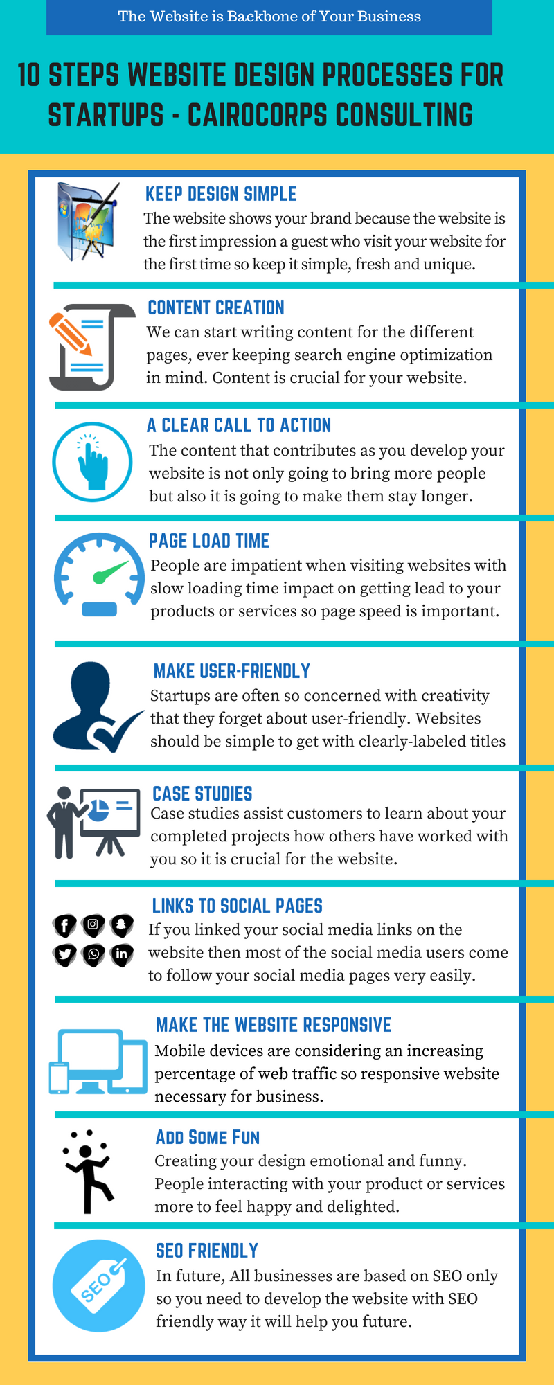 10 Steps website design processes for startupsCairoCorps