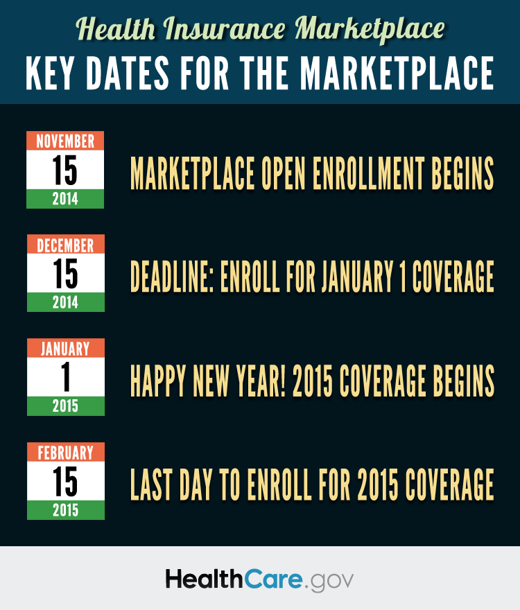 Health Insurance Marketplace Key Dates For The Marketplace Open