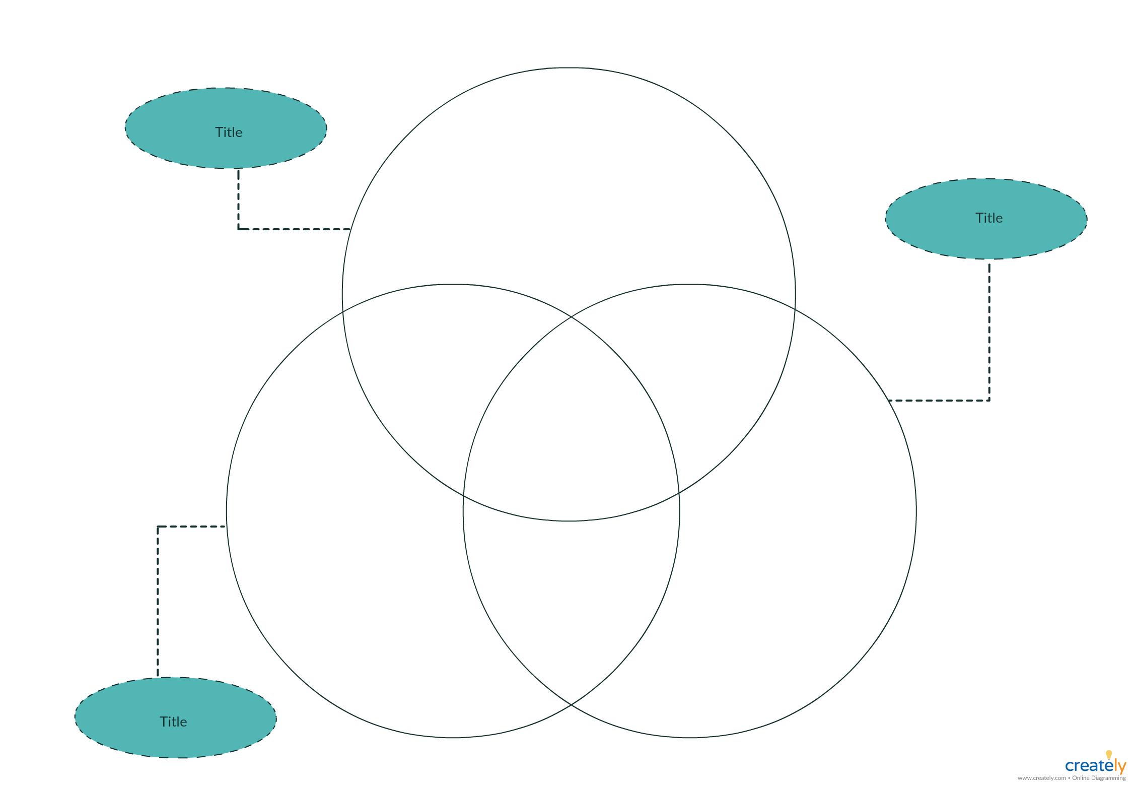 3 Set Venn Diagram Venn Diagram Template 3 Circle Venn Diagram Venn Diagram