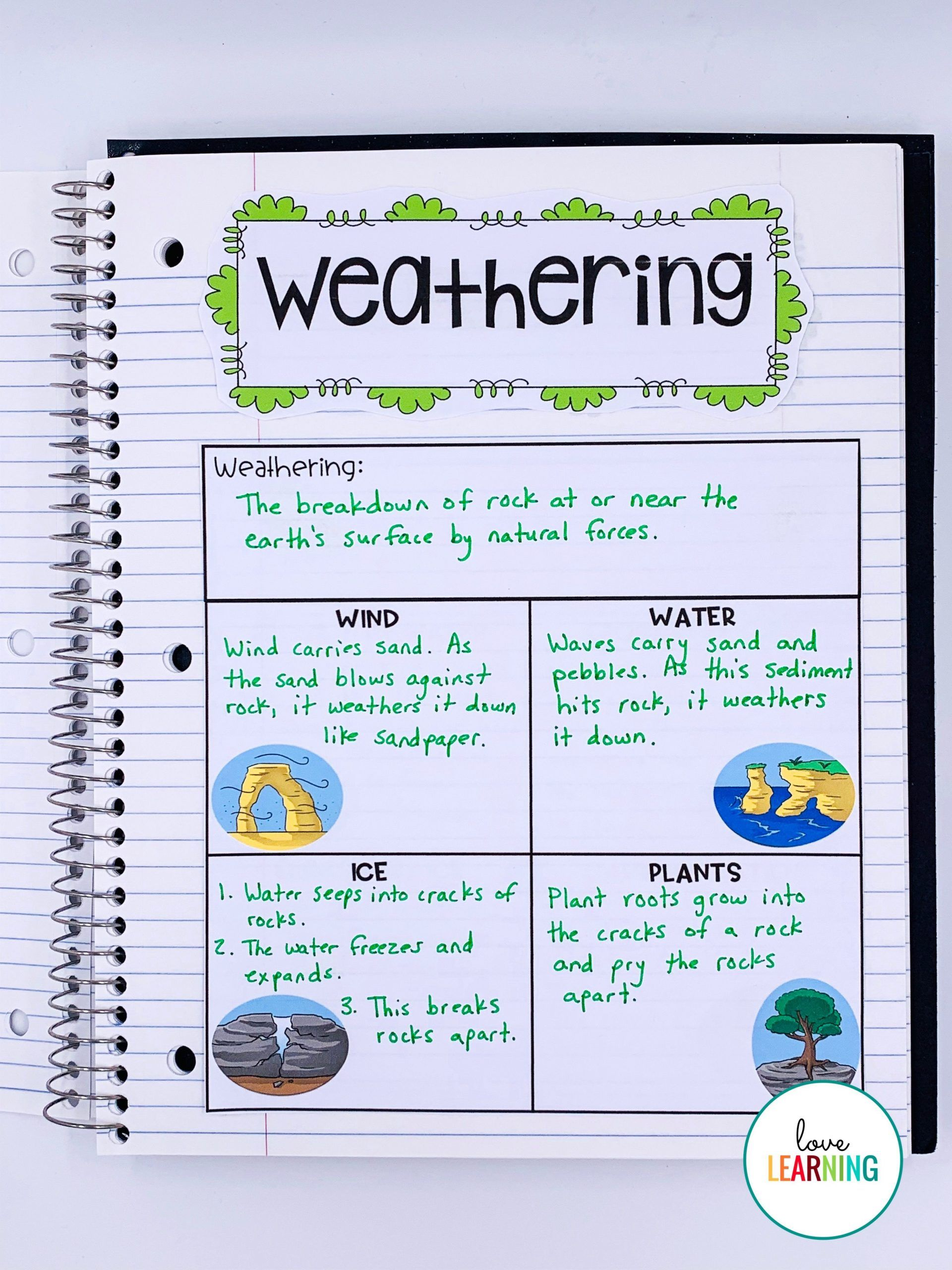Weathering Erosion And Deposition Worksheet Weathering