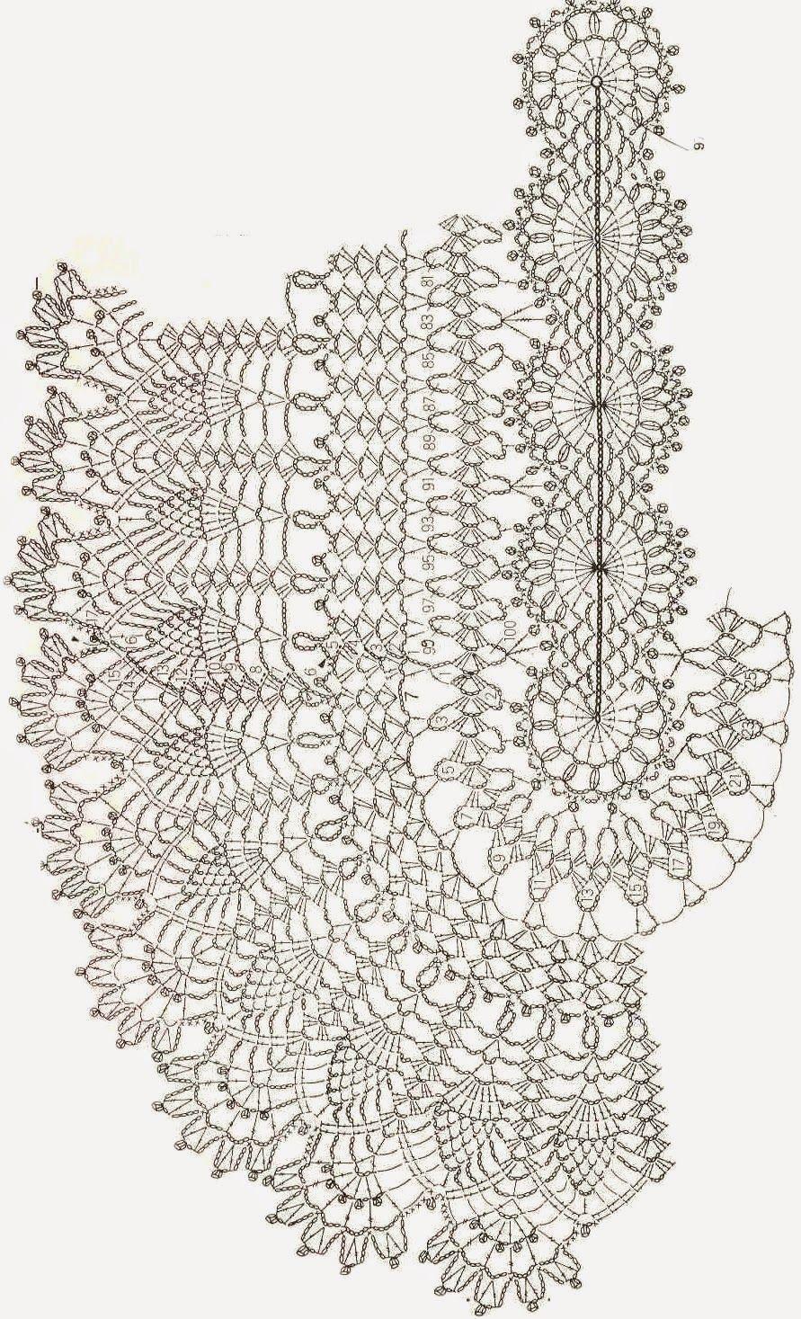 Lindo Gráfico Para tapete | Deckchen, Häkeldeckchen und Tischdecken oval