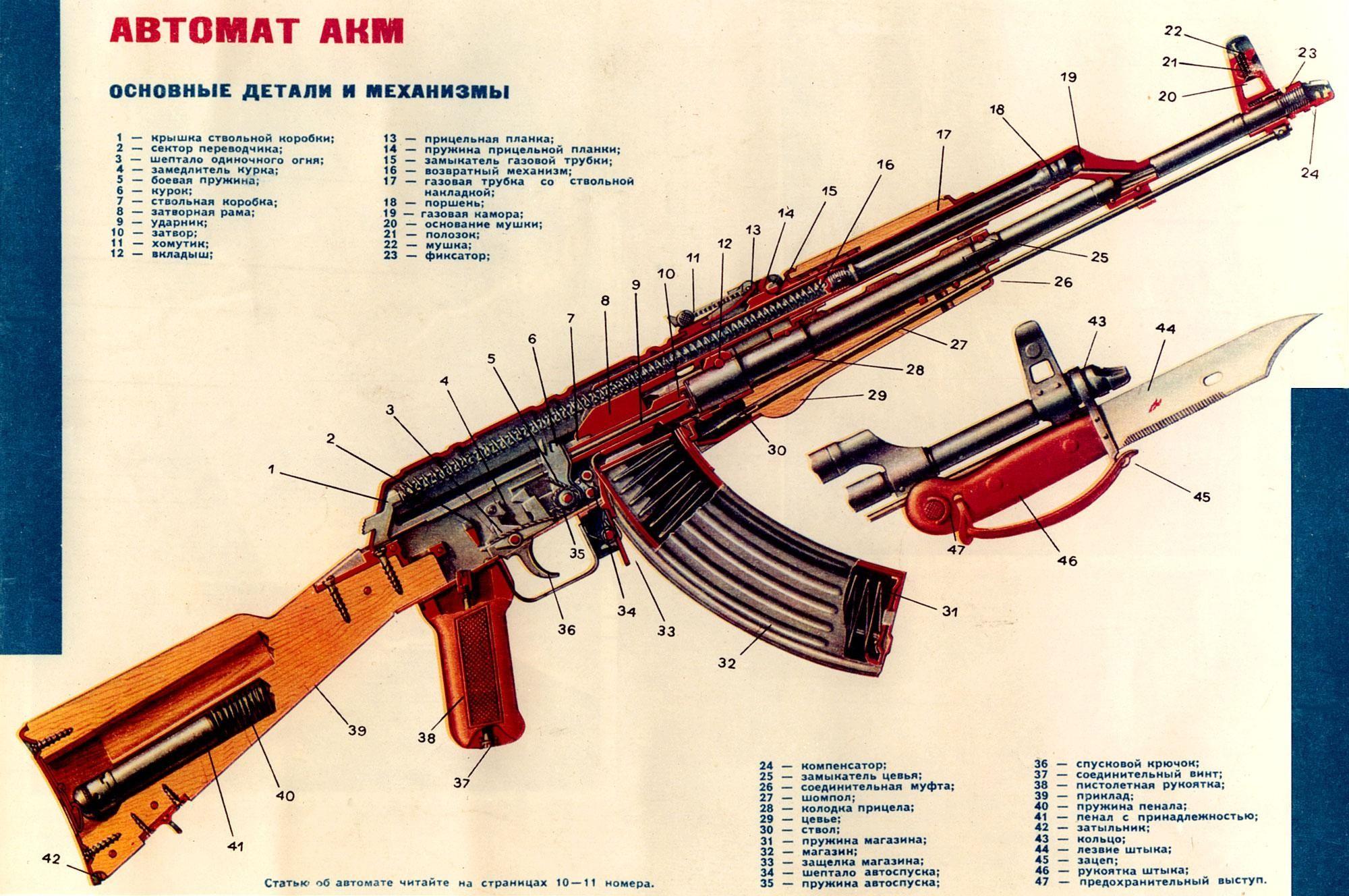 ak 47 anatomy danger pinterest ak 47 guns and shooting sports rh pinterest com ak47 parts diagram ak 47 full auto parts diagram