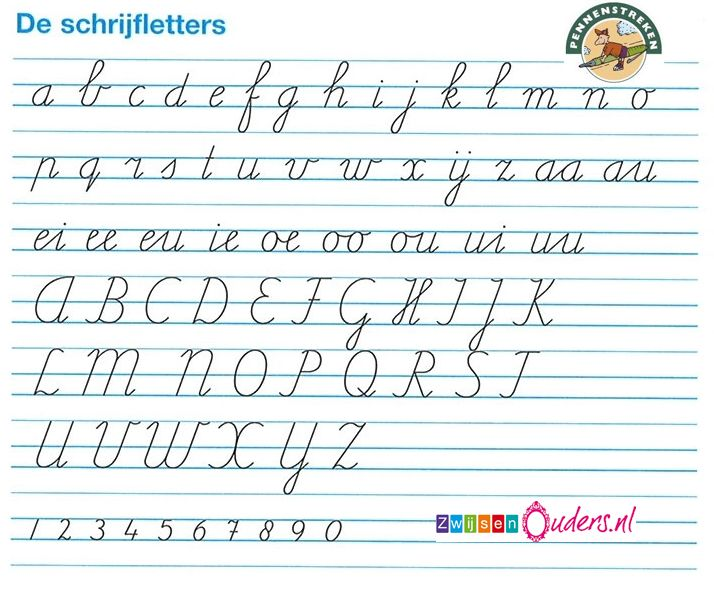 Schrijfletters Pennenstreken Groep 3 Pinterest