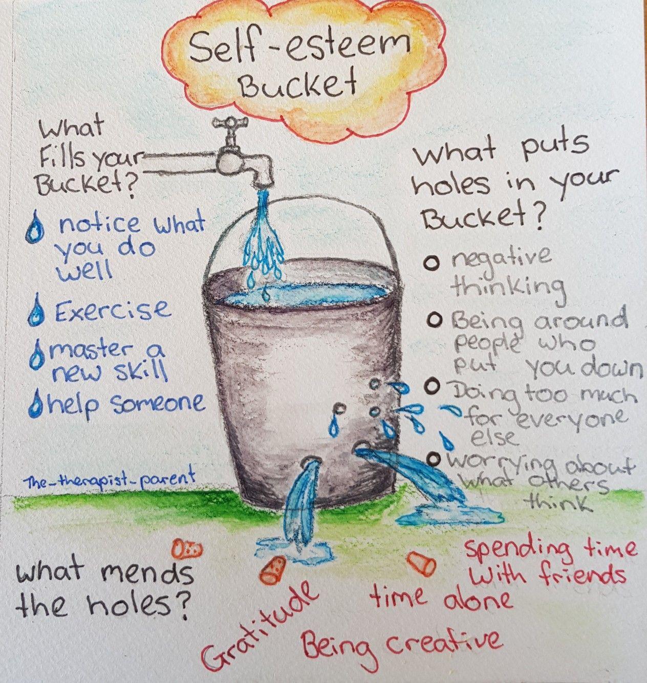 Self-esteem bucket activity
