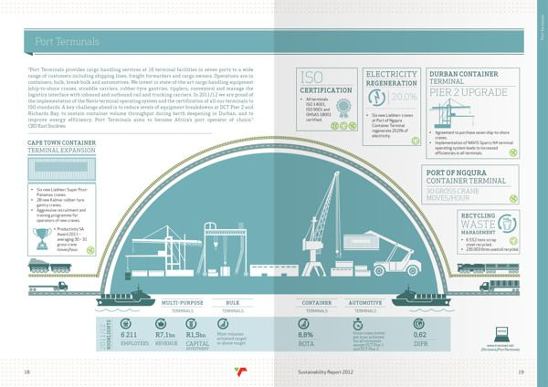 Transnet Integrated Report 2012 by Marguerite Botha, via Behance - financial statement layout