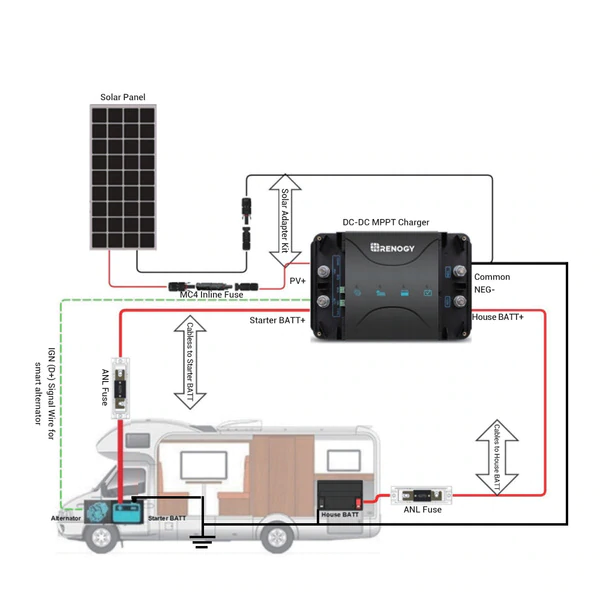 Renogy Solar Panel Wiring Diagram from i.pinimg.com