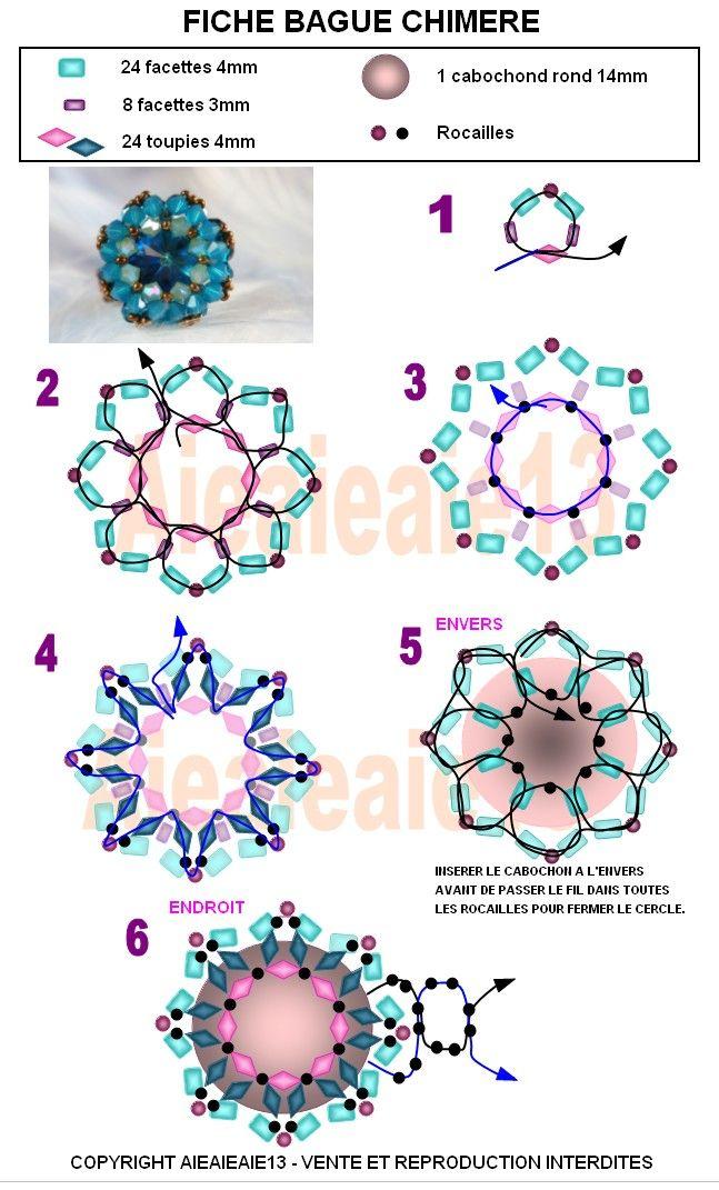 Résultats Google Recherche d'images correspondant à http://www.newperle.fr/images/schemas/Chimere_schema.jpg