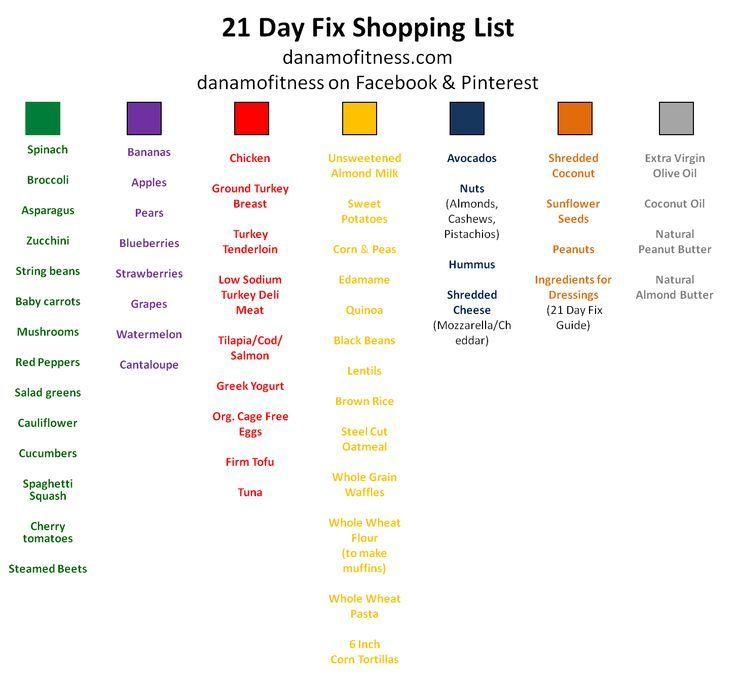 21 Day Fix Meal Plan and Fitness Plan Week 2 Meals, Meal ideas - 21 day fix spreadsheet