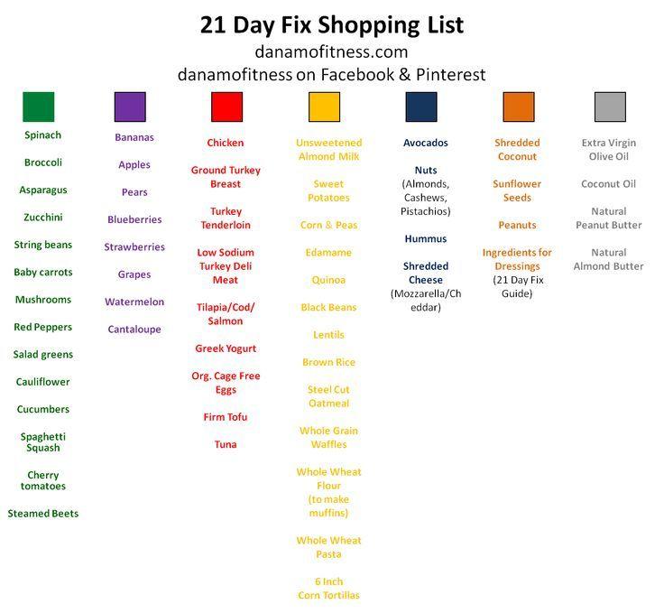 21 day fix shopping list 21 Day Fix Tips \ Tricks Pinterest - sample shopping list
