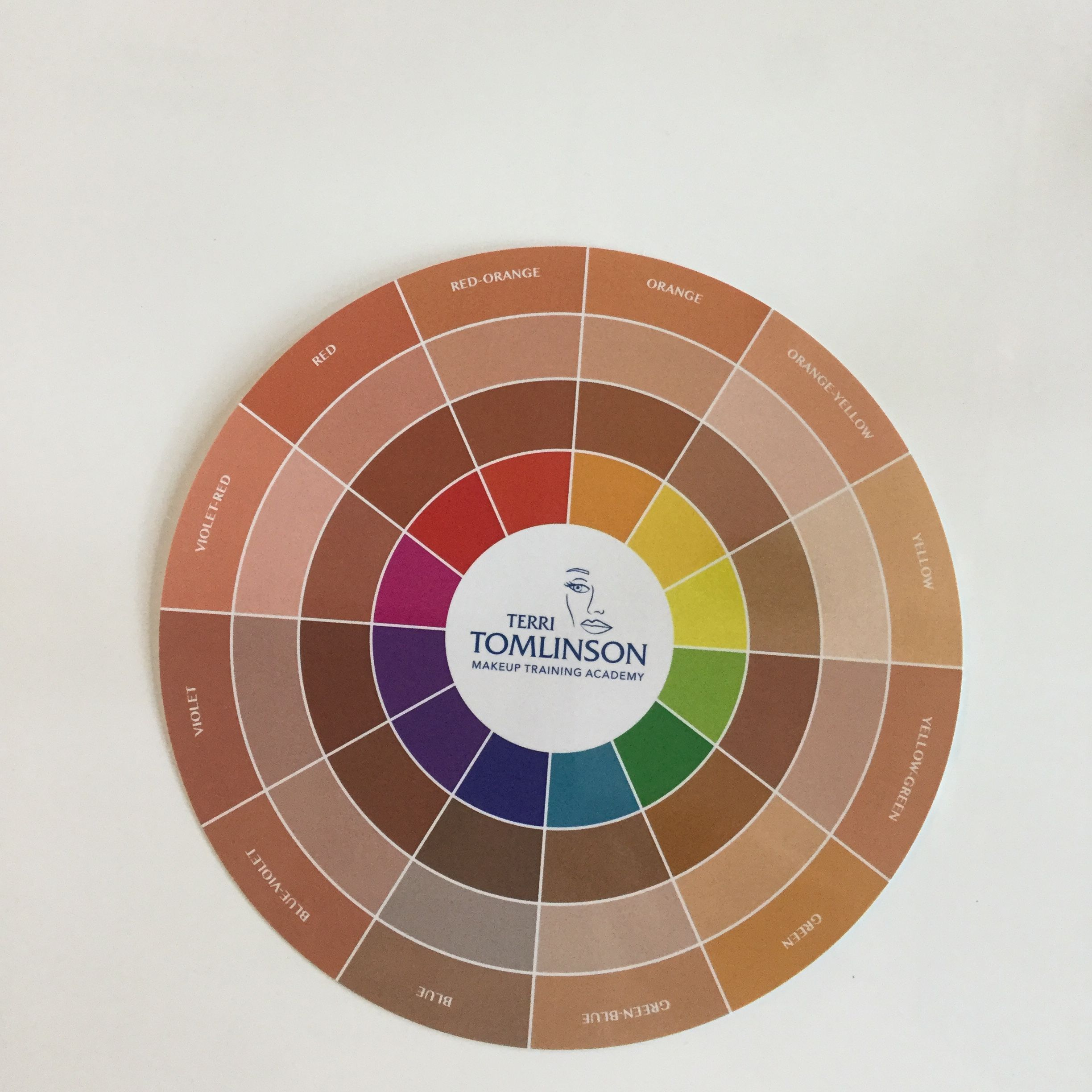 Flesh Tone Color Wheel