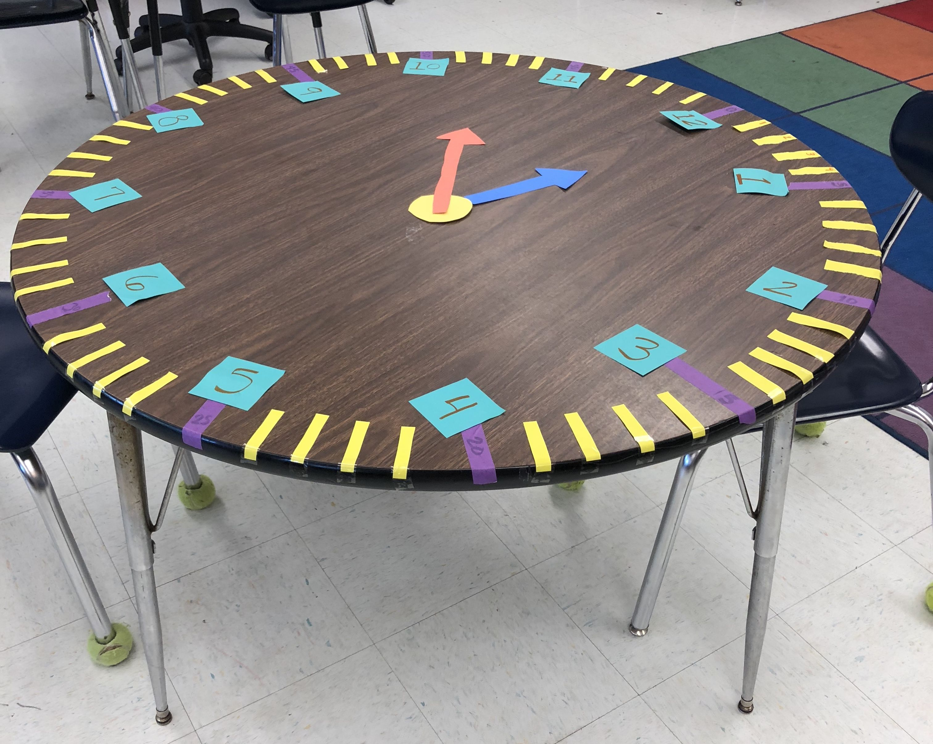 Create A Click On A Round Table With Students To Learn To