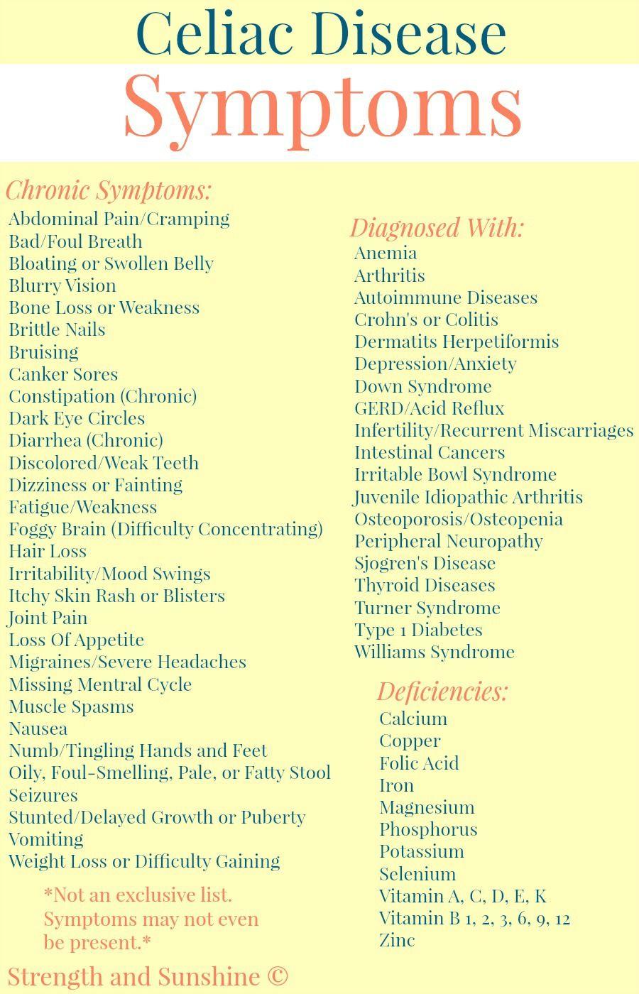 The Signs & Symptoms of Celiac Disease | Celiac symptoms ...